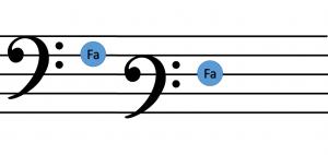 clave-de-fa-en-3ra-y-4ta